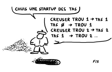 Chuis une startup des tas - Creuser trou 1 -> tas 1 - Tas 0 -> Tas 1 -