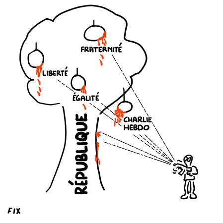 Liberté Egalité Fraternité Charlie Hebdo République
