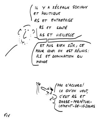 Le réseau social et musical de Gainsbourg?